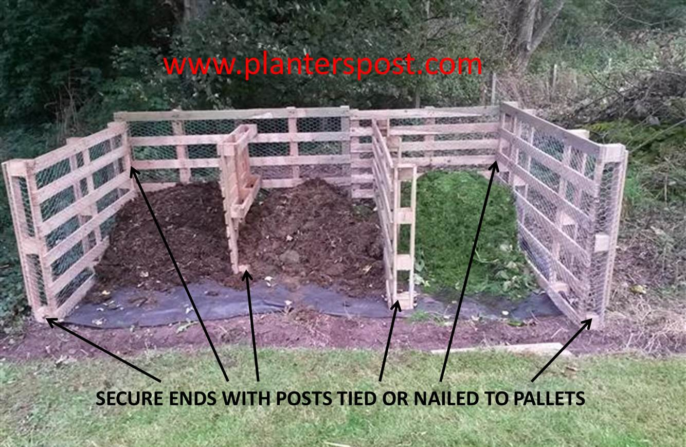 How to make a compost pile - Composting Bin Diagram